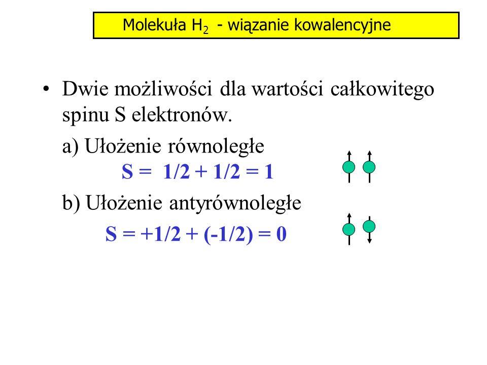 Dwie możliwości dla wartości całkowitego spinu S elektronów. a) Ułożenie równoległe S = 1/2 + 1/2 = 1 b) Ułożenie antyrównoległe S = +1/2 + (-1/2) = 0