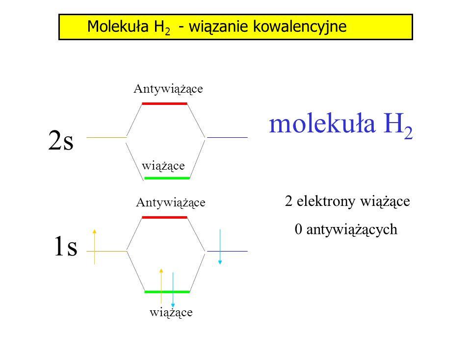 molekuła H 2 2 elektrony wiążące 0 antywiążących 1s 2s wiążące Antywiążące wiążące Molekuła H 2 - wiązanie kowalencyjne