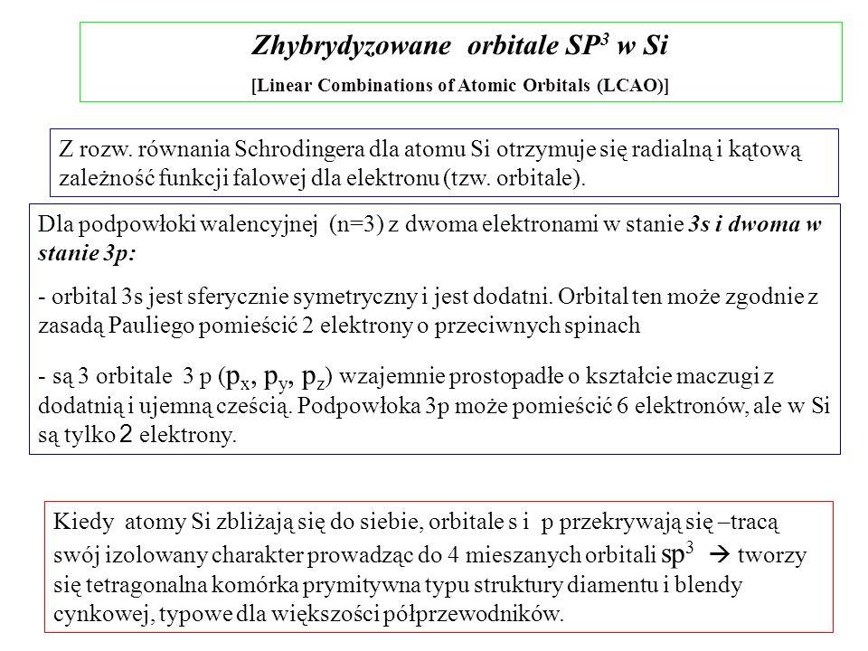 Zhybrydyzowane orbitale SP 3 w Si [Linear Combinations of Atomic Orbitals (LCAO)] Z rozw. równania Schrodingera dla atomu Si otrzymuje się radialną i