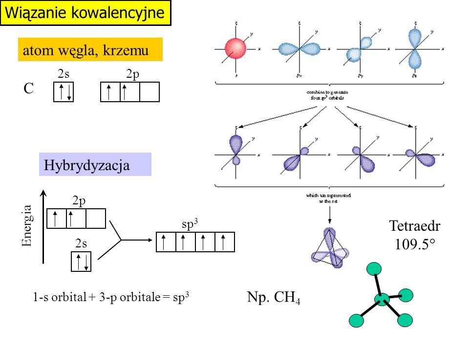 Wiązanie kowalencyjne C 2s2p 1-s orbital + 3-p orbitale = sp 3 Tetraedr 109.5° atom węgla, krzemu Hybrydyzacja 2s 2p Energia sp 3 Np. CH 4