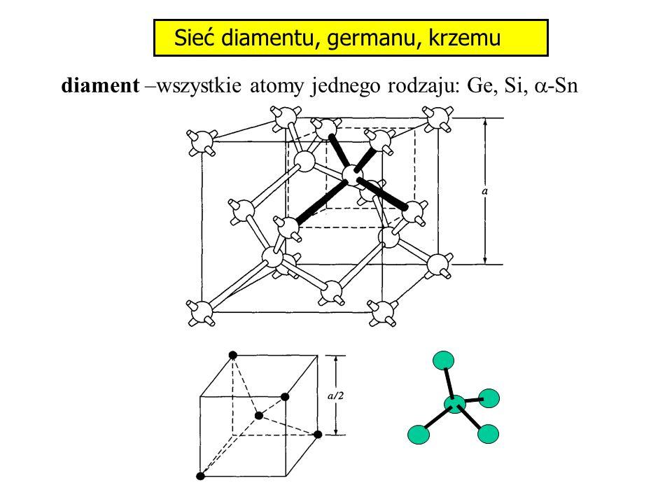 Sieć diamentu, germanu, krzemu diament –wszystkie atomy jednego rodzaju: Ge, Si, -Sn