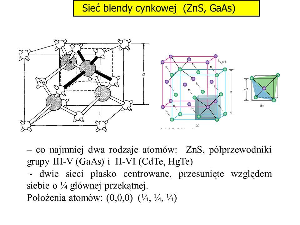 Sieć blendy cynkowej (ZnS, GaAs) – co najmniej dwa rodzaje atomów: ZnS, półprzewodniki grupy III-V (GaAs) i II-VI (CdTe, HgTe) - dwie sieci płasko cen