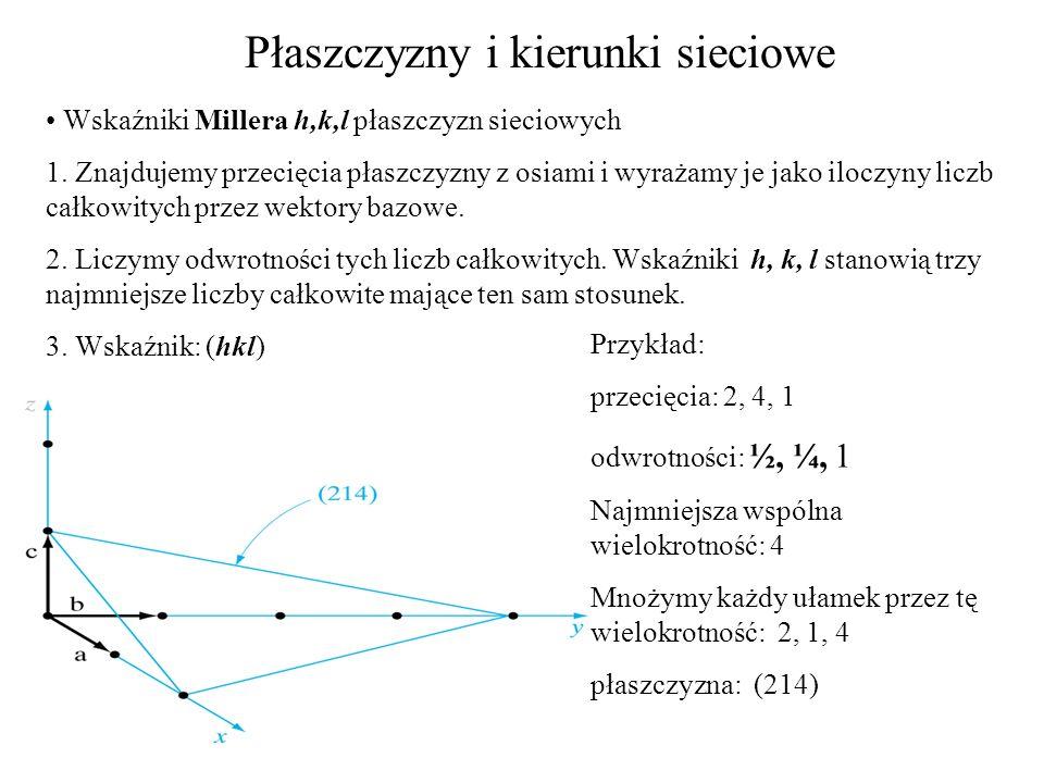 Płaszczyzny i kierunki sieciowe Wskaźniki Millera h,k,l płaszczyzn sieciowych 1. Znajdujemy przecięcia płaszczyzny z osiami i wyrażamy je jako iloczyn