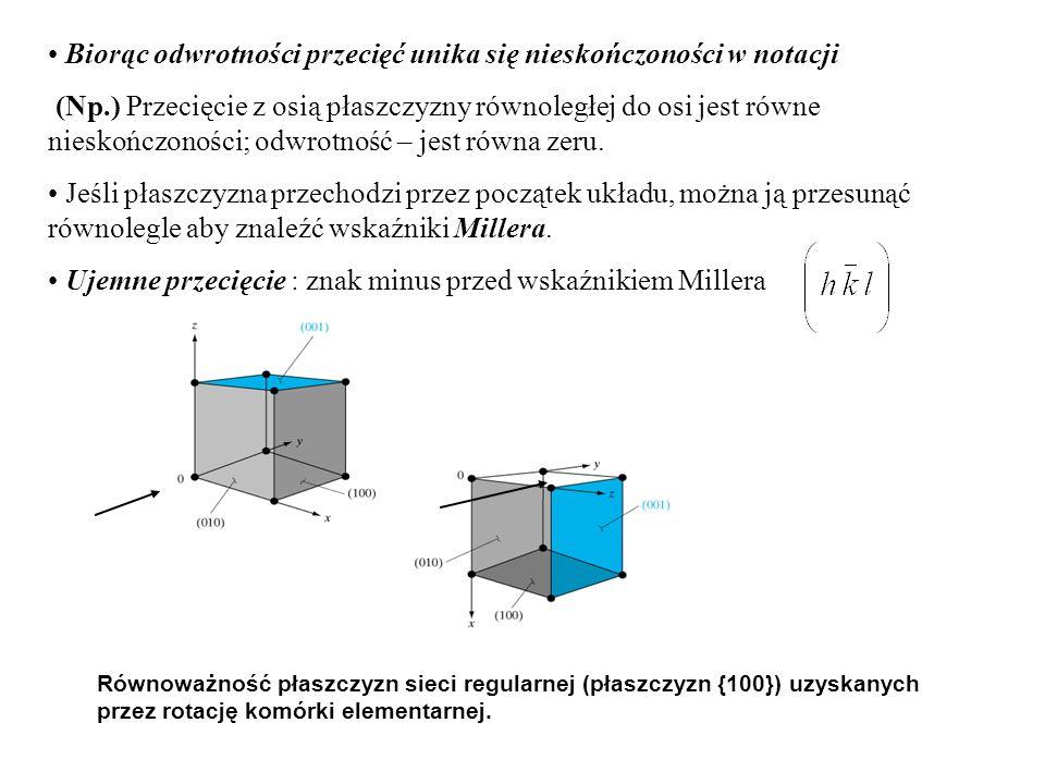 Równoważność płaszczyzn sieci regularnej (płaszczyzn {100}) uzyskanych przez rotację komórki elementarnej. Biorąc odwrotności przecięć unika się niesk