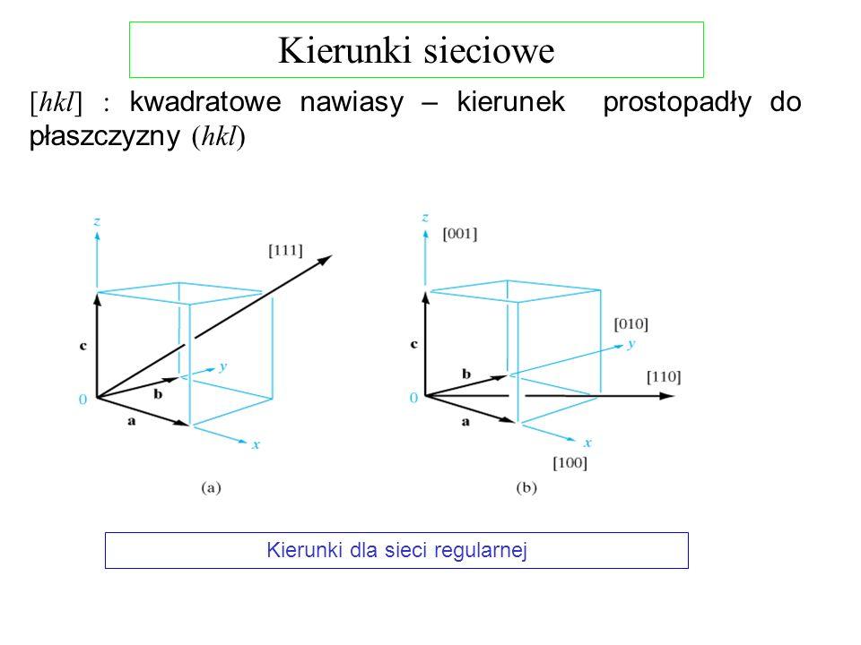 Kierunki dla sieci regularnej Kierunki sieciowe [hkl] : kwadratowe nawiasy – kierunek prostopadły do płaszczyzny (hkl)