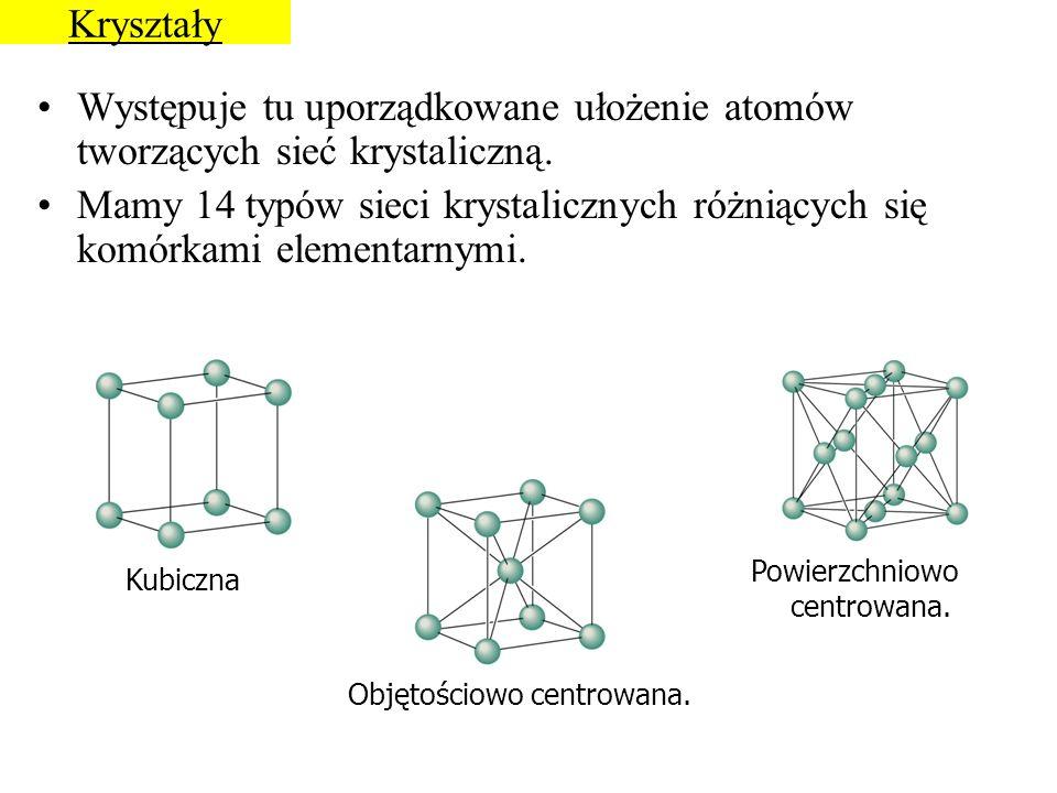 Kryształy Występuje tu uporządkowane ułożenie atomów tworzących sieć krystaliczną. Mamy 14 typów sieci krystalicznych różniących się komórkami element