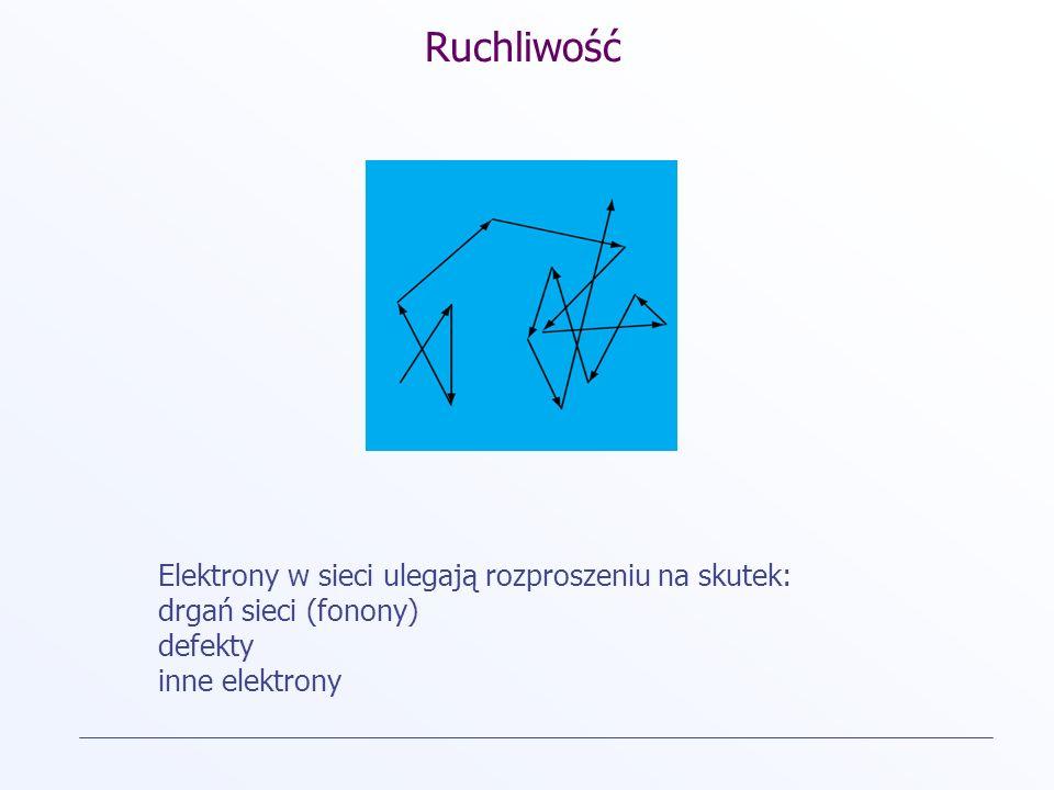 Ruchliwość Elektrony w sieci ulegają rozproszeniu na skutek: drgań sieci (fonony) defekty inne elektrony