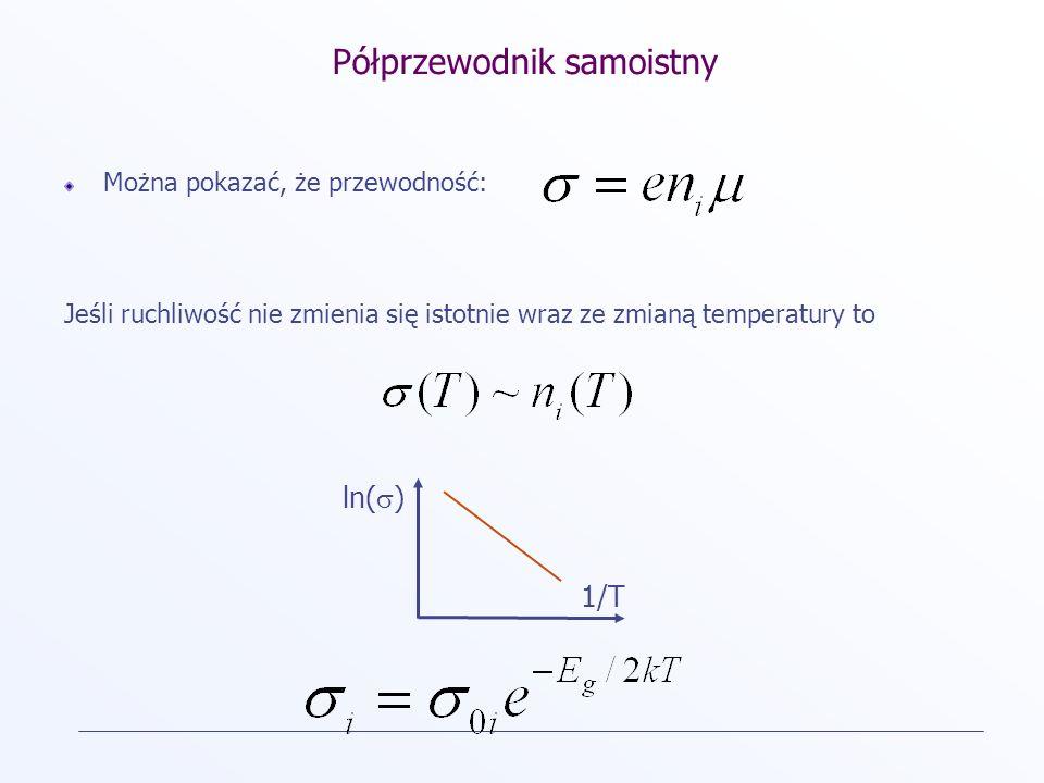Półprzewodnik samoistny Można pokazać, że przewodność: Jeśli ruchliwość nie zmienia się istotnie wraz ze zmianą temperatury to ln( ) 1/T
