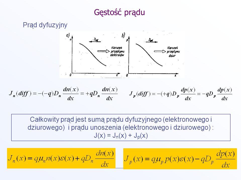 Gęstość prądu Całkowity prąd jest sumą prądu dyfuzyjnego (elektronowego i dziurowego) i prądu unoszenia (elektronowego i dziurowego) : J(x) = J n (x)