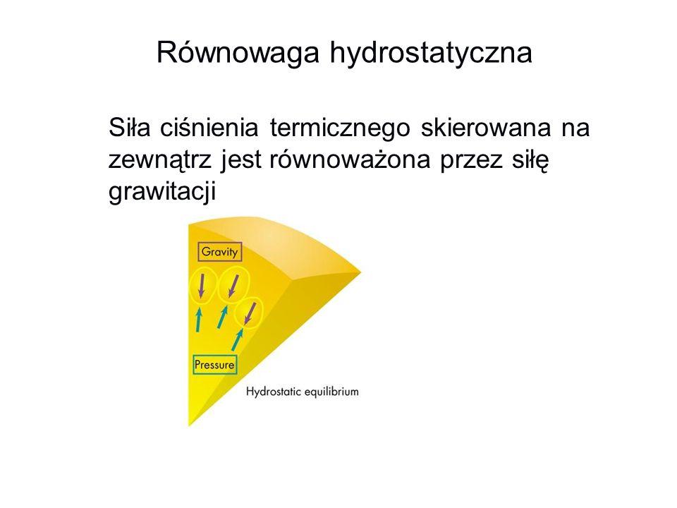 Siła ciśnienia termicznego skierowana na zewnątrz jest równoważona przez siłę grawitacji Równowaga hydrostatyczna