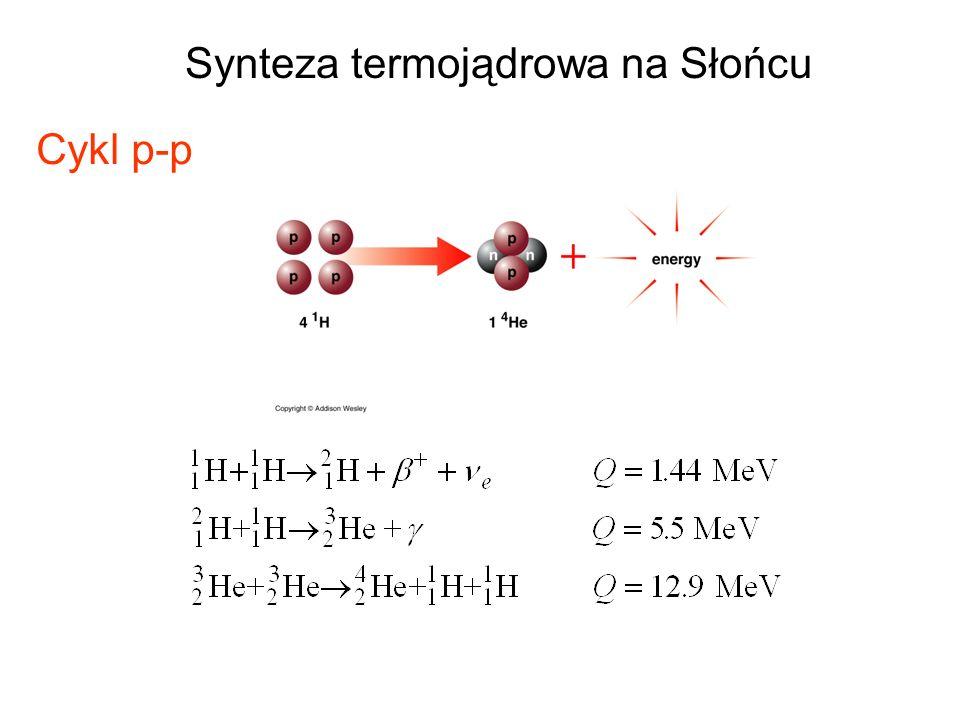 Synteza termojądrowa na Słońcu Cykl p-p