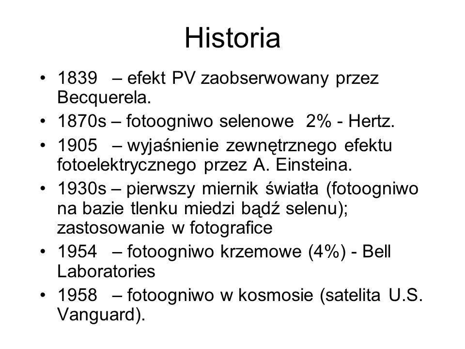 Historia 1839 – efekt PV zaobserwowany przez Becquerela. 1870s – fotoogniwo selenowe 2% - Hertz. 1905 – wyjaśnienie zewnętrznego efektu fotoelektryczn