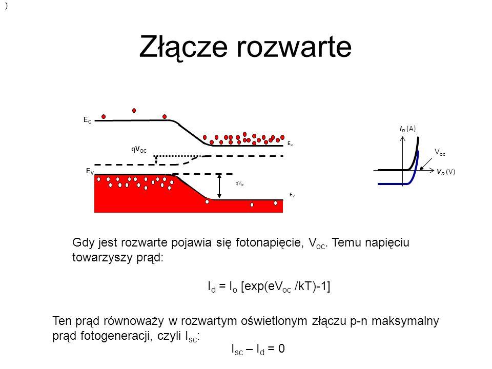 Złącze rozwarte ) I D (A) V D (V) ECEC EVEV ECEC EVEV qV bi qV OC V oc Gdy jest rozwarte pojawia się fotonapięcie, V oc. Temu napięciu towarzyszy prąd