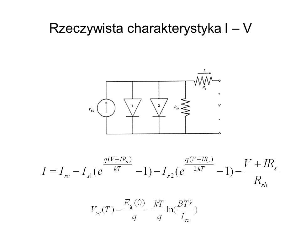 Rzeczywista charakterystyka I – V