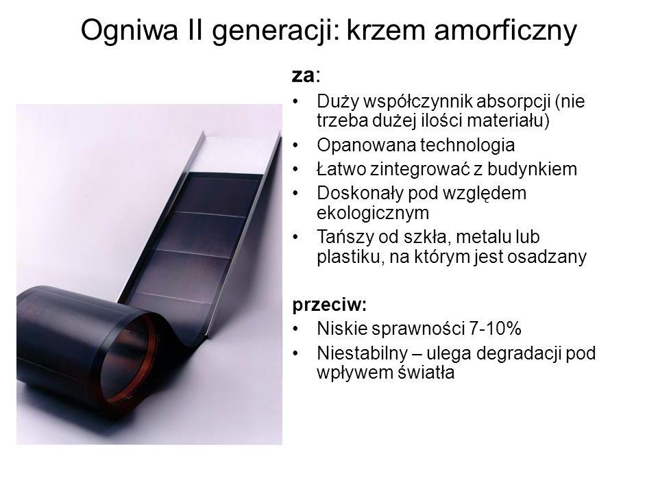 Ogniwa II generacji: krzem amorficzny za: Duży współczynnik absorpcji (nie trzeba dużej ilości materiału) Opanowana technologia Łatwo zintegrować z bu