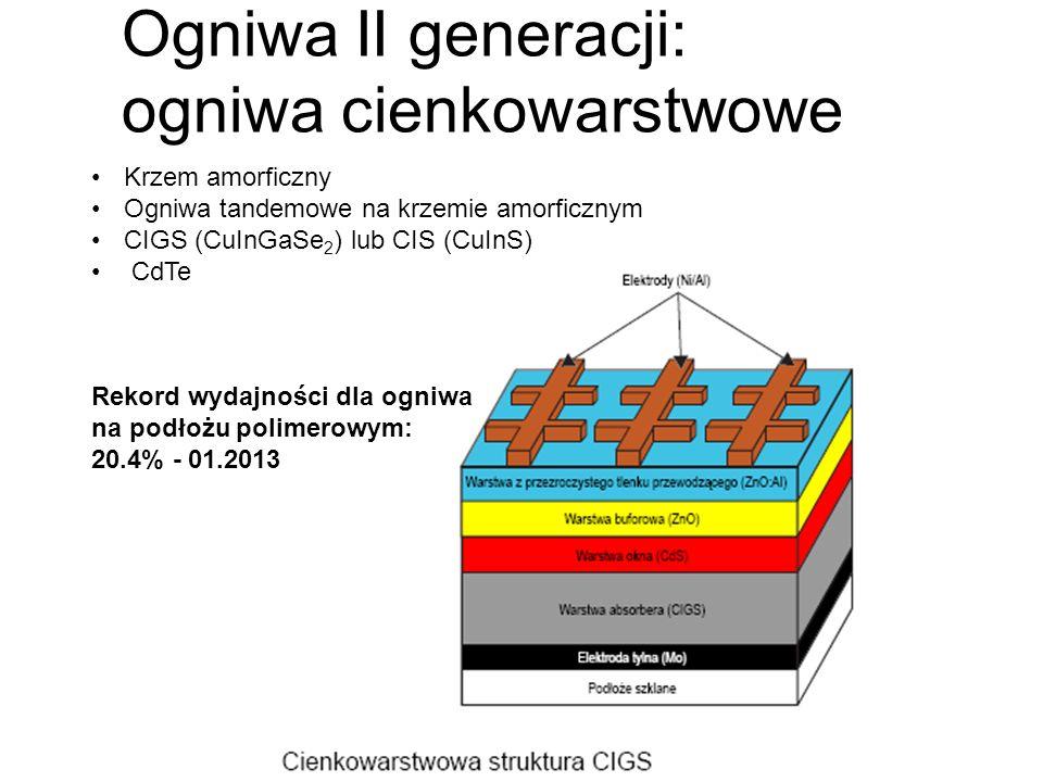 Ogniwa II generacji: ogniwa cienkowarstwowe Krzem amorficzny Ogniwa tandemowe na krzemie amorficznym CIGS (CuInGaSe 2 ) lub CIS (CuInS) CdTe Rekord wy