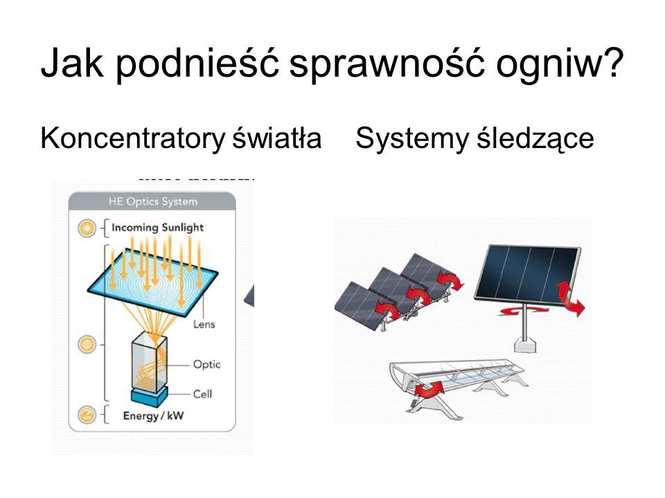 Jak podnieść sprawność ogniw? Koncentratory światła Systemy śledzące