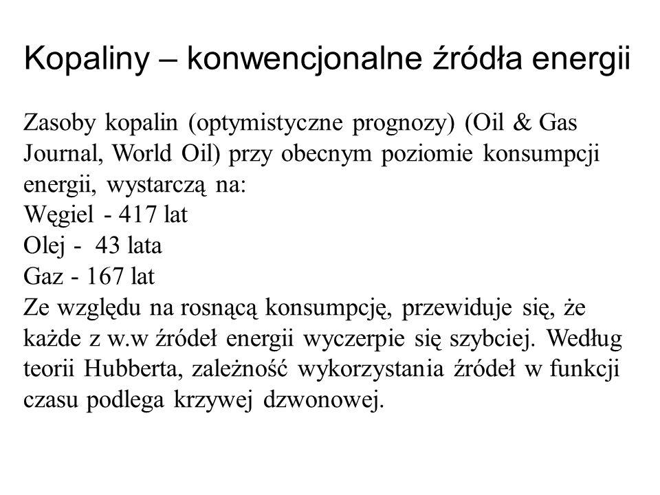 Zasoby kopalin (optymistyczne prognozy) (Oil & Gas Journal, World Oil) przy obecnym poziomie konsumpcji energii, wystarczą na: Węgiel - 417 lat Olej -