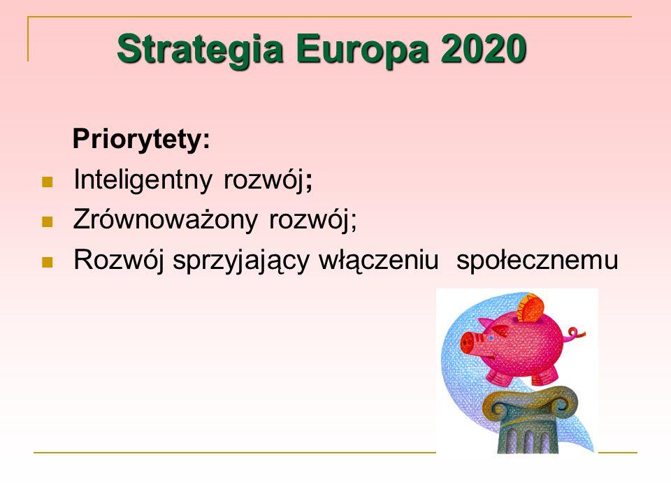 Strategia Europa 2020 Priorytety: Inteligentny rozwój; Zrównoważony rozwój; Rozwój sprzyjający włączeniu społecznemu