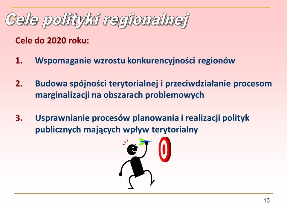 13 Cele do 2020 roku: 1.Wspomaganie wzrostu konkurencyjności regionów 2.Budowa spójności terytorialnej i przeciwdziałanie procesom marginalizacji na o