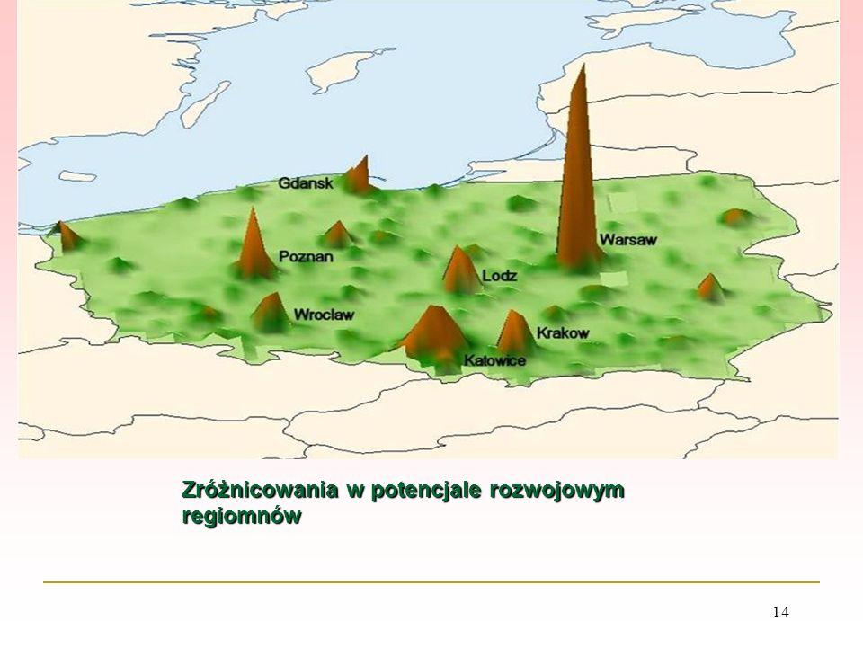 Zróżnicowania w potencjale rozwojowym regiomnów 14