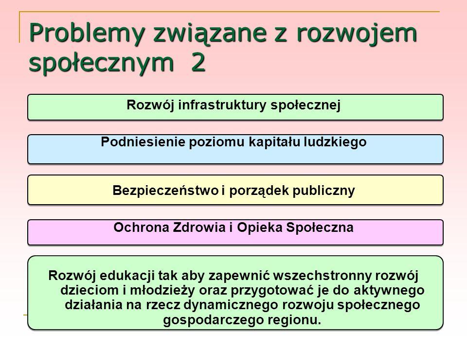 Problemy związane z rozwojem społecznym 2 Rozwój infrastruktury społecznej Podniesienie poziomu kapitału ludzkiego Bezpieczeństwo i porządek publiczny