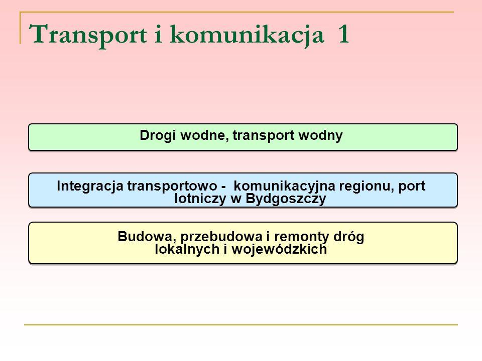 Transport i komunikacja 1 Drogi wodne, transport wodny Integracja transportowo - komunikacyjna regionu, port lotniczy w Bydgoszczy Budowa, przebudowa