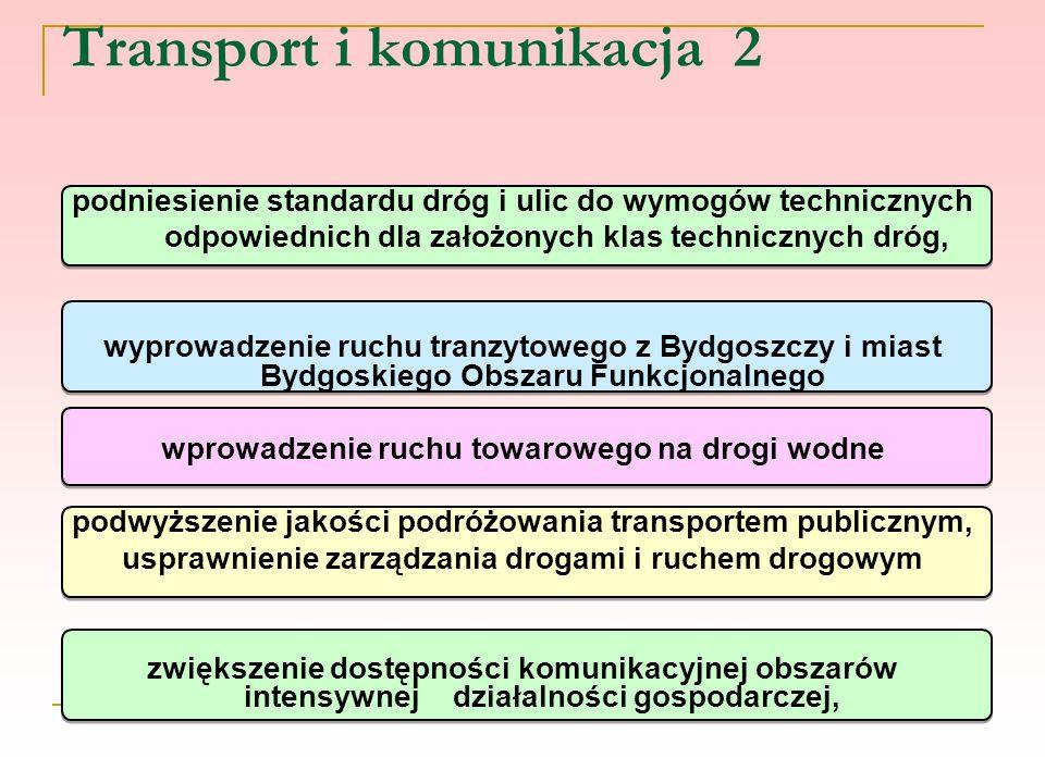 Transport i komunikacja 2 podniesienie standardu dróg i ulic do wymogów technicznych odpowiednich dla założonych klas technicznych dróg, wyprowadzenie
