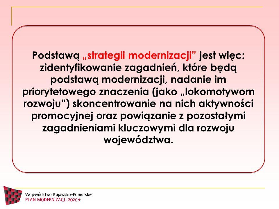 Wizja rozwoju Kujawsko-Pomorskie to województwo: powszechnie rozpoznawalne jako region nowoczesny nowoczesnego społeczeństwa konkurencyjnych miast prowadzące systematyczne działania na rzecz wspierania zidentyfikowanych przewag konkurencyjnych innowacyjnej gospodarki atrakcyjne dla inwestycji wysokiej jakości żywności pochodzącej z efektywnego rolnictwa sprawnego systemu regionalnego transportu publicznego zajmujące czołowe pozycje w kraju w wybranych dziedzinach rozwoju społeczno-gospodarczego