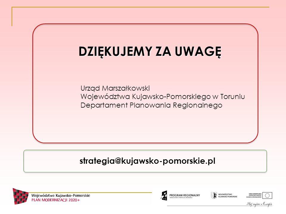 strategia@kujawsko-pomorskie.pl Urząd Marszałkowski Województwa Kujawsko-Pomorskiego w Toruniu Departament Planowania Regionalnego DZIĘKUJEMY ZA UWAGĘ