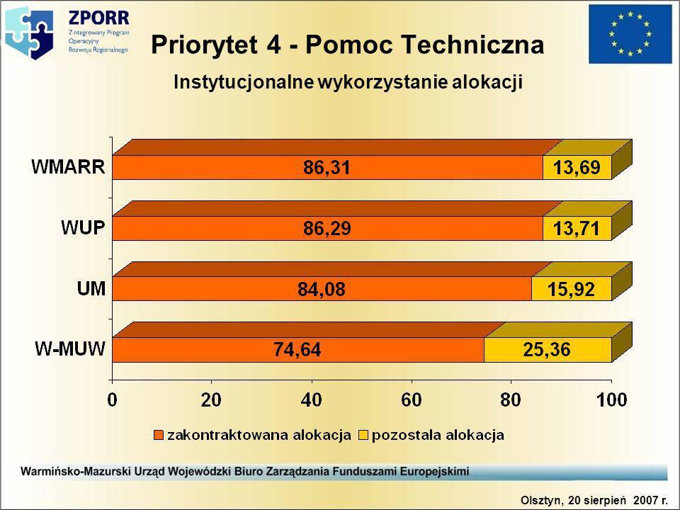 Priorytet 4 - Pomoc Techniczna Instytucjonalne wykorzystanie alokacji Olsztyn, 20 sierpień 2007 r.