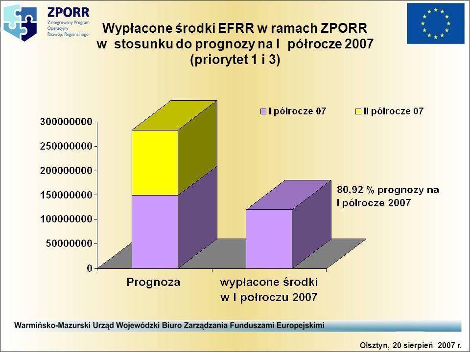 Wypłacone środki EFRR w ramach ZPORR w stosunku do prognozy na I półrocze 2007 (priorytet 1 i 3) Olsztyn, 20 sierpień 2007 r.
