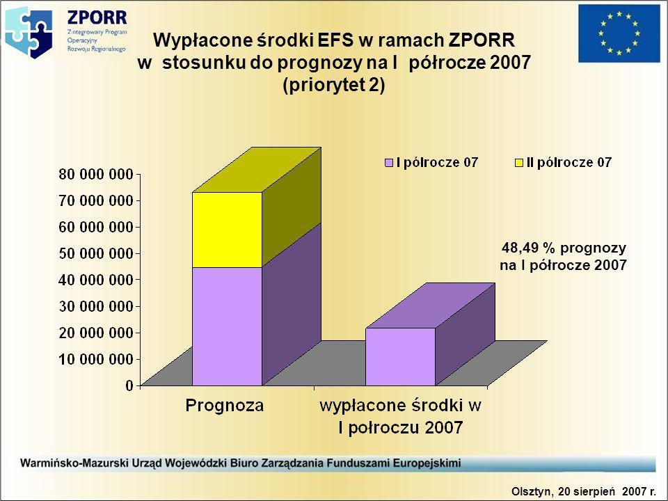 Wypłacone środki EFS w ramach ZPORR w stosunku do prognozy na I półrocze 2007 (priorytet 2) Olsztyn, 20 sierpień 2007 r.