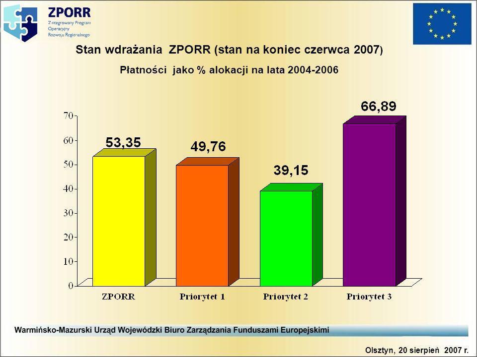 Stan wdrażania ZPORR (stan na koniec czerwca 2007 ) Płatności jako % alokacji na lata 2004-2006 Olsztyn, 20 sierpień 2007 r.