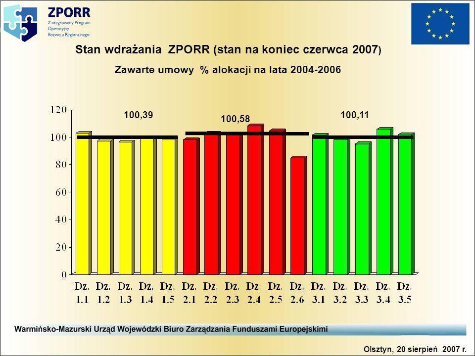 Stan wdrażania ZPORR (stan na koniec czerwca 2007 ) Zawarte umowy % alokacji na lata 2004-2006 Olsztyn, 20 sierpień 2007 r.