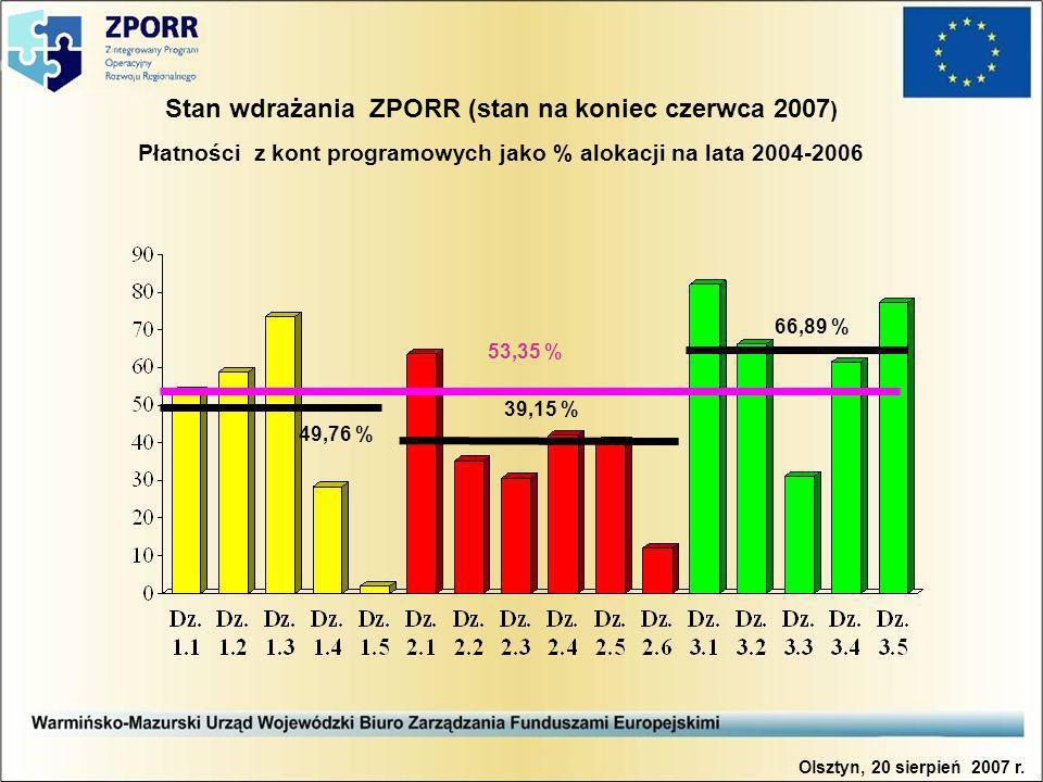Stan wdrażania ZPORR (stan na koniec czerwca 2007 ) Płatności z kont programowych jako % alokacji na lata 2004-2006 Olsztyn, 20 sierpień 2007 r.