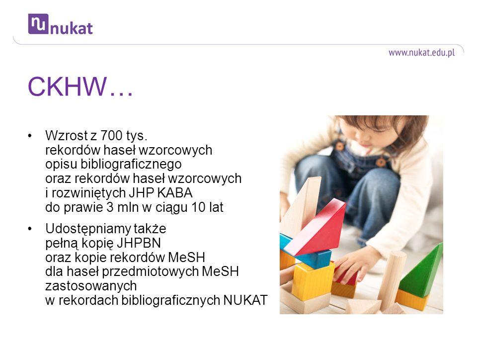 Biblioteki NUKAT… Ponad 4-krotny wzrost liczby bibliotek współtworzących NUKAT z 27 bibliotek w roku 2002 do 120 w roku 2012