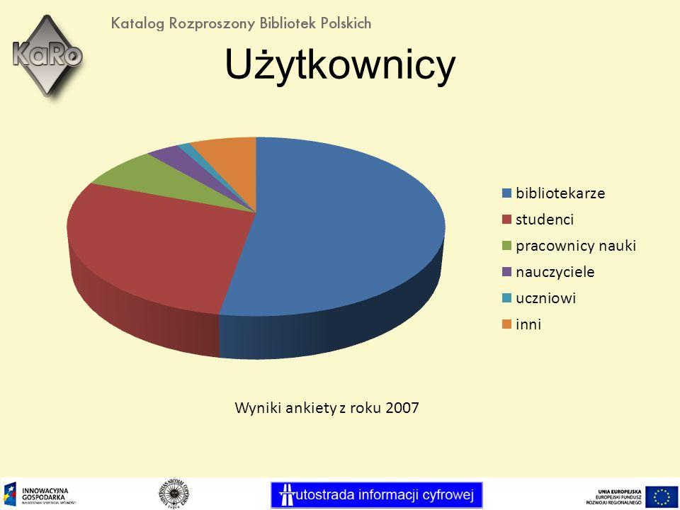 Użytkownicy Wyniki ankiety z roku 2007