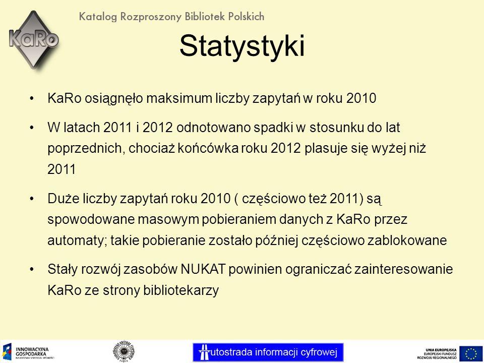 Statystyki KaRo osiągnęło maksimum liczby zapytań w roku 2010 W latach 2011 i 2012 odnotowano spadki w stosunku do lat poprzednich, chociaż końcówka roku 2012 plasuje się wyżej niż 2011 Duże liczby zapytań roku 2010 ( częściowo też 2011) są spowodowane masowym pobieraniem danych z KaRo przez automaty; takie pobieranie zostało później częściowo zablokowane Stały rozwój zasobów NUKAT powinien ograniczać zainteresowanie KaRo ze strony bibliotekarzy