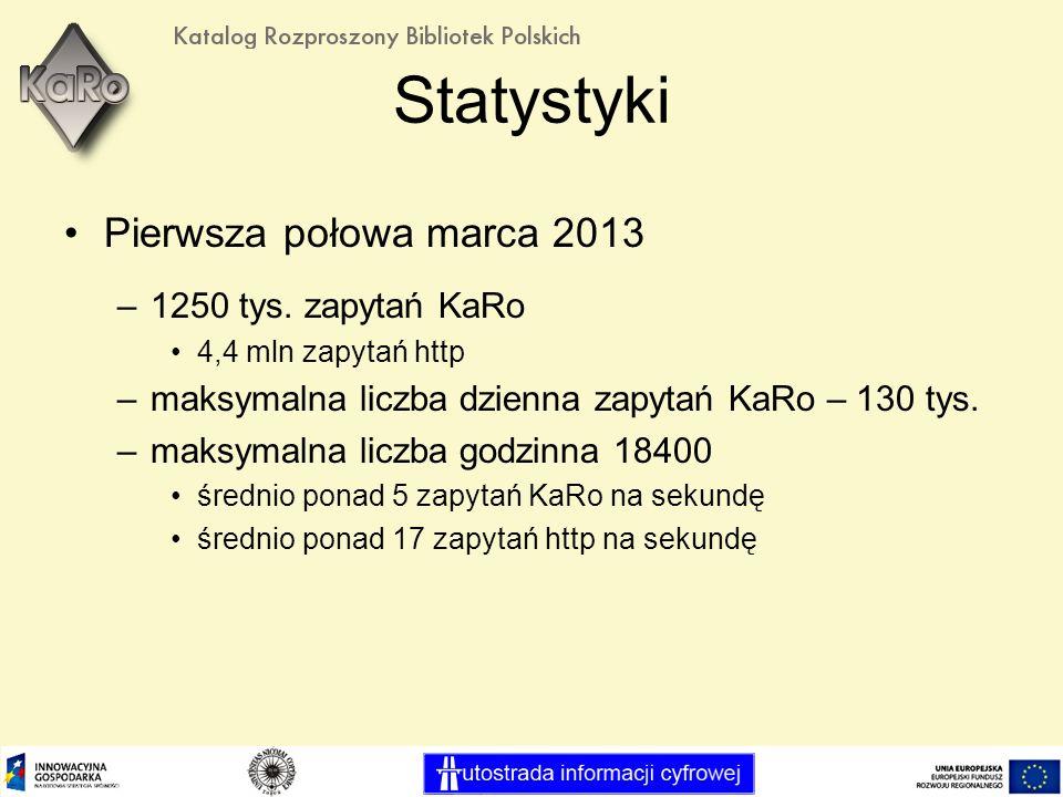 Statystyki Pierwsza połowa marca 2013 –1250 tys.