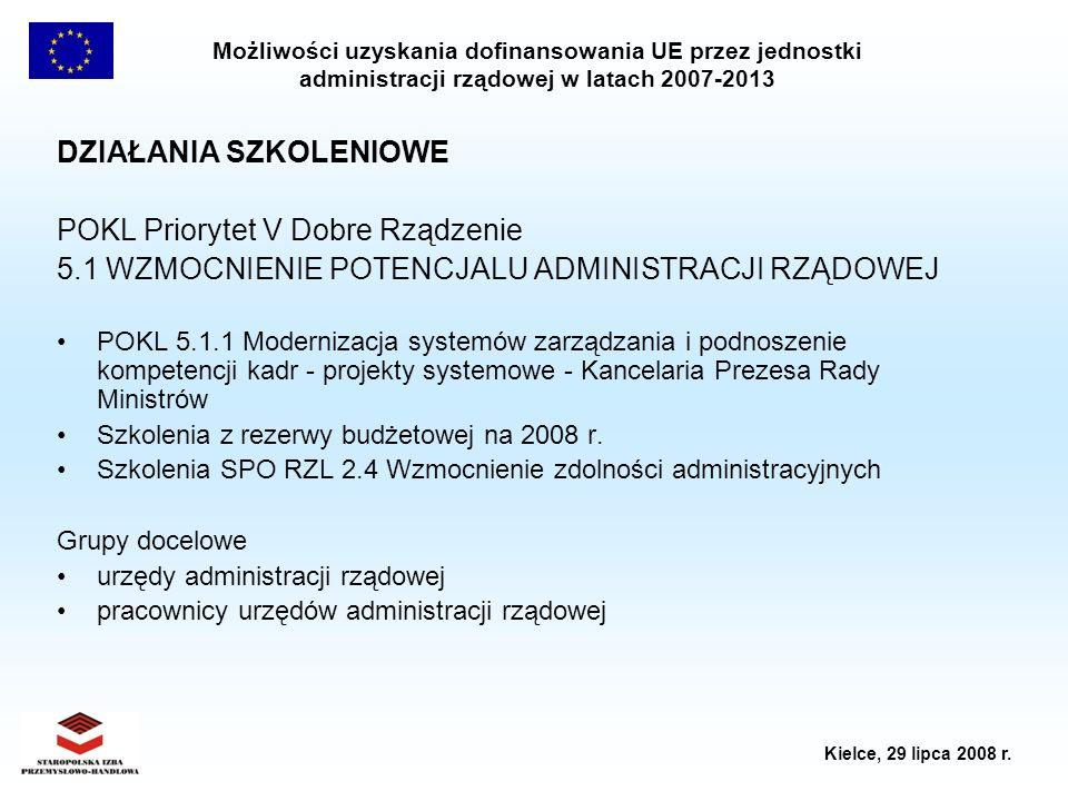 Możliwości uzyskania dofinansowania UE przez jednostki administracji rządowej w latach 2007-2013 Kielce, 29 lipca 2008 r. DZIAŁANIA SZKOLENIOWE POKL P