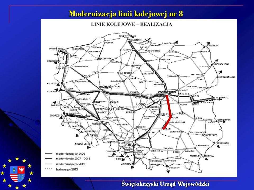 Modernizacja linii kolejowej nr 8 Ś wi ę tokrzyski Urz ą d Wojewódzki