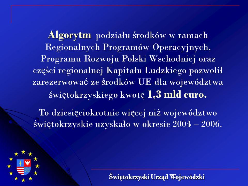 Ś wi ę tokrzyski Urz ą d Wojewódzki Algorytm Algorytm podziału ś rodków w ramach Regionalnych Programów Operacyjnych, Programu Rozwoju Polski Wschodniej oraz cz ęś ci regionalnej Kapitału Ludzkiego pozwolił zarezerwowa ć ze ś rodków UE dla województwa ś wi ę tokrzyskiego kwot ę 1,3 mld euro.