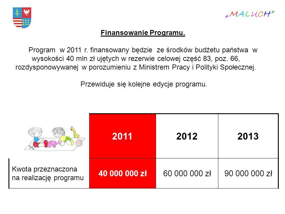 Finansowanie Programu. Program w 2011 r. finansowany będzie ze środków budżetu państwa w wysokości 40 mln zł ujętych w rezerwie celowej część 83, poz.
