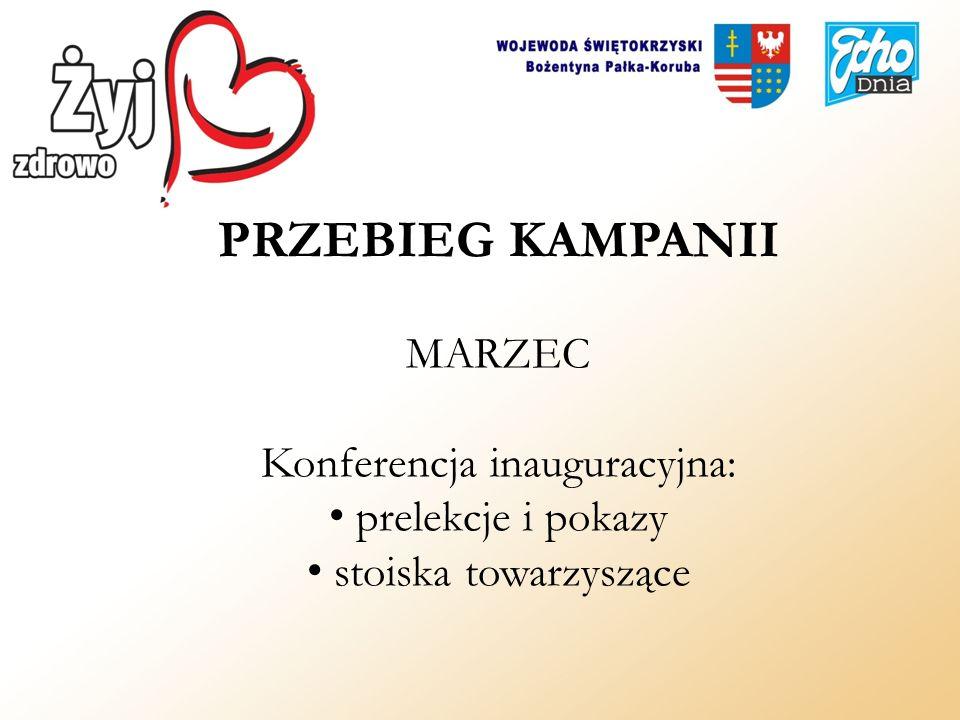 PRZEBIEG KAMPANII MARZEC Konferencja inauguracyjna: prelekcje i pokazy stoiska towarzyszące