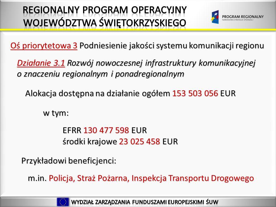 Oś priorytetowa 3 Podniesienie jakości systemu komunikacji regionu Działanie 3.1 Rozwój nowoczesnej infrastruktury komunikacyjnej o znaczeniu regionalnym i ponadregionalnym Alokacja dostępna na działanie ogółem 153 503 056 EUR w tym: EFRR 130 477 598 EUR środki krajowe 23 025 458 EUR Przykładowi beneficjenci: m.in.