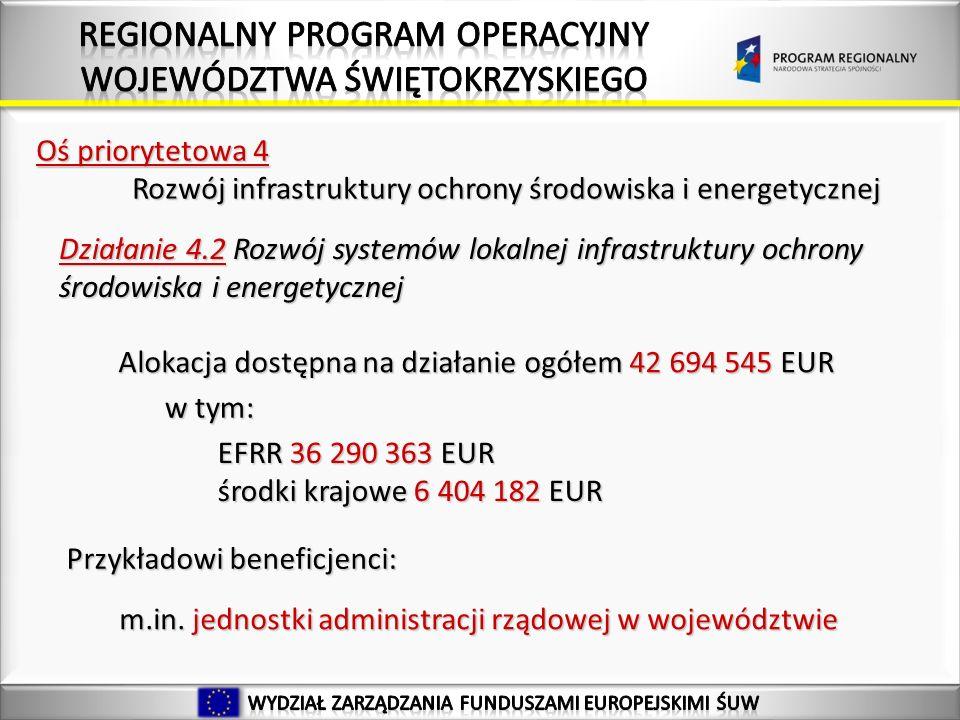 Oś priorytetowa 4 Rozwój infrastruktury ochrony środowiska i energetycznej Działanie 4.2 Rozwój systemów lokalnej infrastruktury ochrony środowiska i energetycznej Alokacja dostępna na działanie ogółem 42 694 545 EUR w tym: EFRR 36 290 363 EUR środki krajowe 6 404 182 EUR Przykładowi beneficjenci: m.in.