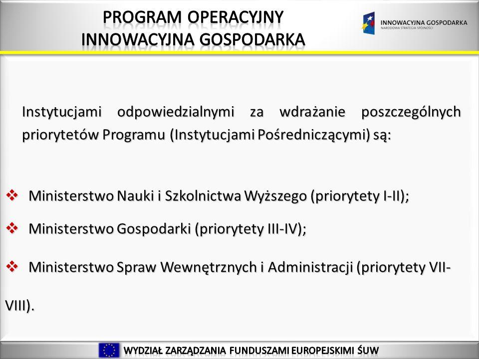 20 Instytucjami odpowiedzialnymi za wdrażanie poszczególnych priorytetów Programu (Instytucjami Pośredniczącymi) są: Ministerstwo Nauki i Szkolnictwa Wyższego (priorytety I-II); Ministerstwo Nauki i Szkolnictwa Wyższego (priorytety I-II); Ministerstwo Gospodarki (priorytety III-IV); Ministerstwo Gospodarki (priorytety III-IV); Ministerstwo Spraw Wewnętrznych i Administracji (priorytety VII- VIII).