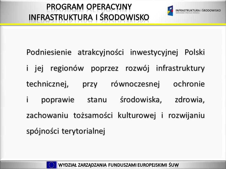 25 Podniesienie atrakcyjności inwestycyjnej Polski i jej regionów poprzez rozwój infrastruktury technicznej, przy równoczesnej ochronie i poprawie stanu środowiska, zdrowia, zachowaniu tożsamości kulturowej i rozwijaniu spójności terytorialnej