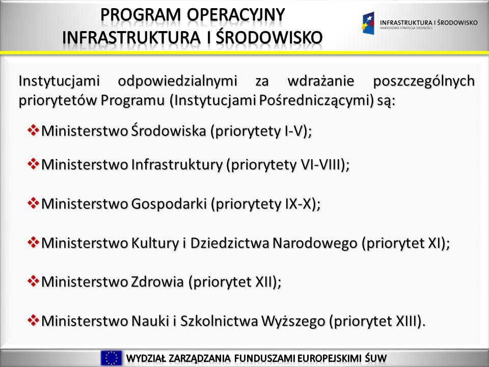 26 Instytucjami odpowiedzialnymi za wdrażanie poszczególnych priorytetów Programu (Instytucjami Pośredniczącymi) są: Ministerstwo Środowiska (priorytety I-V); Ministerstwo Środowiska (priorytety I-V); Ministerstwo Infrastruktury (priorytety VI-VIII); Ministerstwo Infrastruktury (priorytety VI-VIII); Ministerstwo Gospodarki (priorytety IX-X); Ministerstwo Gospodarki (priorytety IX-X); Ministerstwo Kultury i Dziedzictwa Narodowego (priorytet XI); Ministerstwo Kultury i Dziedzictwa Narodowego (priorytet XI); Ministerstwo Zdrowia (priorytet XII); Ministerstwo Zdrowia (priorytet XII); Ministerstwo Nauki i Szkolnictwa Wyższego (priorytet XIII).